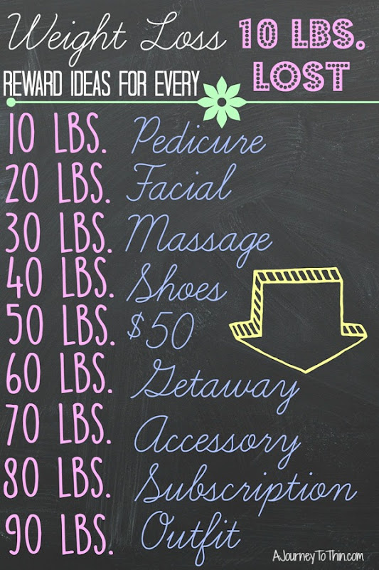 Weight Loss Reward Ideas For Every 10 Lbs. Lost