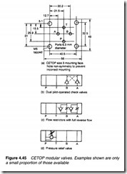 Control valves-0127