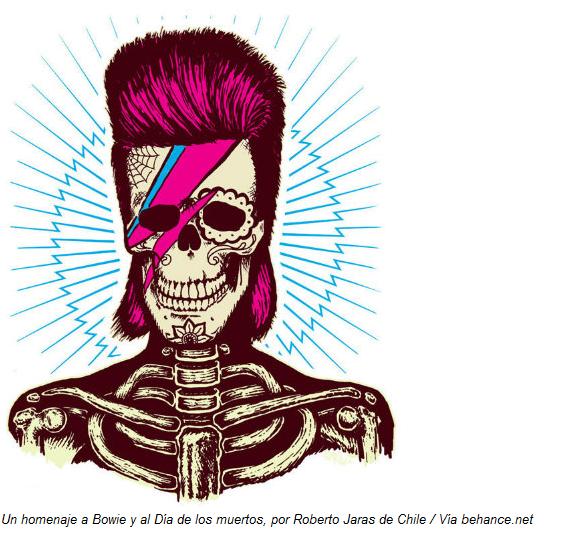 Esqueleto de David Bowie