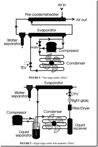 Compressed Air Transmission and Treatment-0286