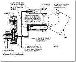 FLUID POWER DYNAMICS-0276