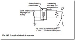 Principles of electrical safety-0207