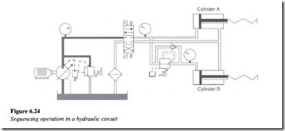 Control components in a hydraulic system-0144
