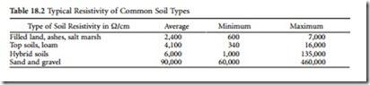 Grounding Practices-0297