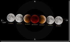Total-Lunar-Eclipse-in-Athens