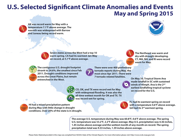 U.S. selected significant climate anomalies and events, May and Spring 2015. Graphic: NOAA / NCDC