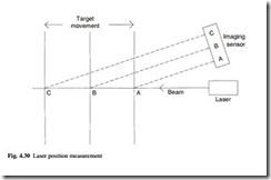 Measurements and instrumentation-0054