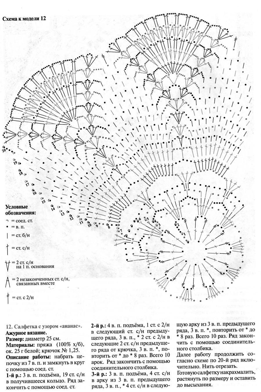 Схемы вязания узоров крючком салфеток