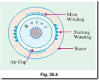 Induction motor start phase single Capacitor Start