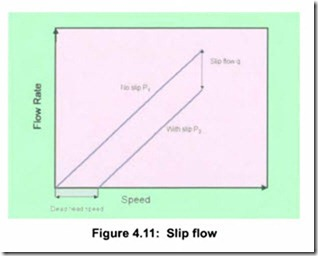 VARIABLE SPEED PUMPING-0725