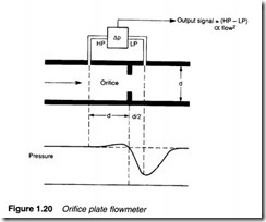 Fundamental principles-0025