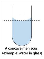A concave meniscus
