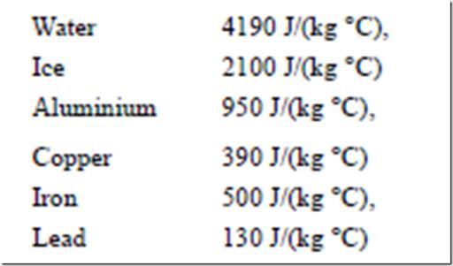 Heat energy and transfer: Specific heat capacity. | hvac machinery