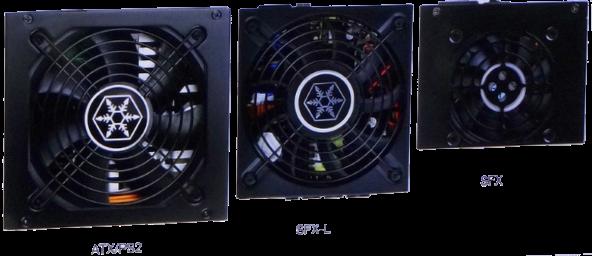SFX vs SFX-L vs ATX PSU