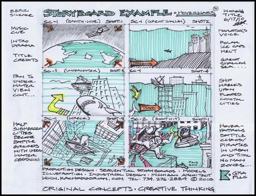 Storyboard_Example_Hoverwars_1