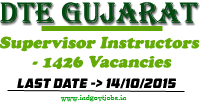 Gujarat ITI Supervisor Instructor