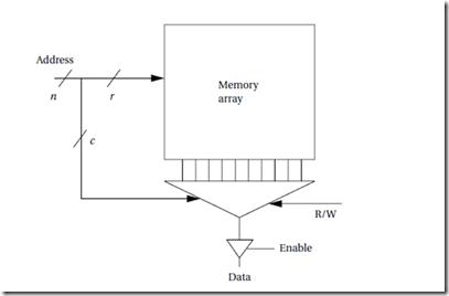 memory-array