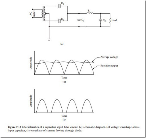 Rectifier and Filter Circuits-0153