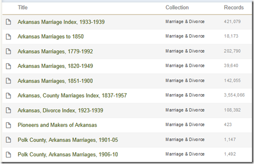 Ancestry.com has ten databases covering marriages in Arkansas.