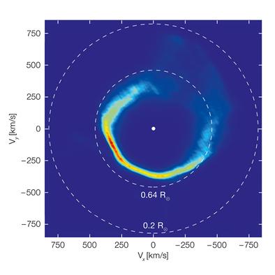 movimento do material em torno da anã branca SDSS J1228 1040