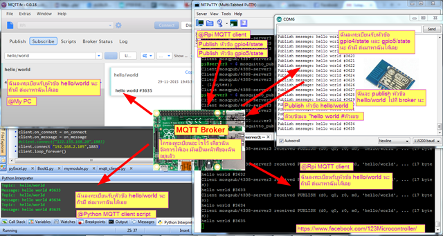 Raspberry pi MQTT_Broker