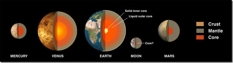 Terrestial_Planets_internal_en