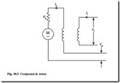 Motors, motor control and drives-0087