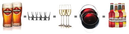 כמה צריך לשתות כדי לתפוס ראש?
