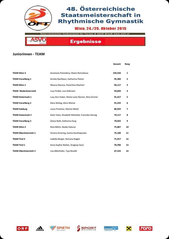 Erg_2015-10-24 25_OeStM-Rhythmische-Gymnastik_Einzel Team_Wien-page-010