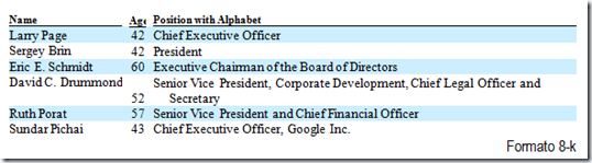 ExecutiveGoogle