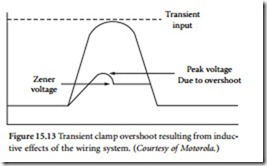Transient-Suppression Devices-0267