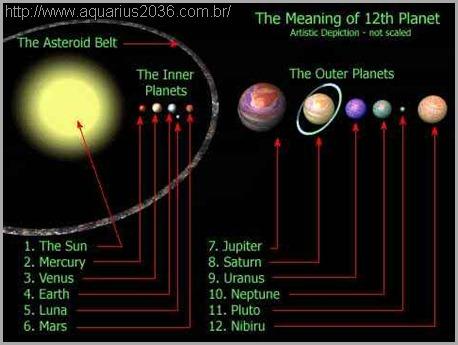 Nibiru-e-outros-planetas-sistema-solar
