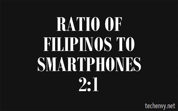 PH smartphone penetration