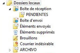 Organizacion correo electronico mails