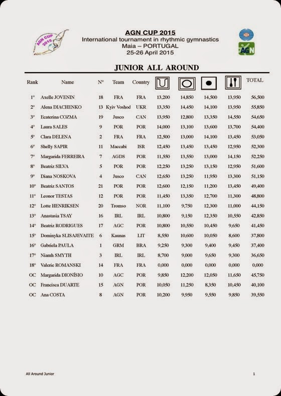 AGN CUP2015_JUN_GERAL01-page-001