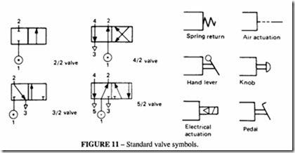 Valves and Sensors-0480