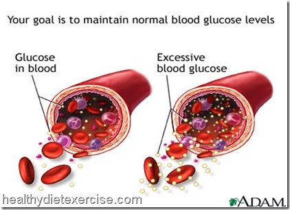 Blood-Sugar-Example