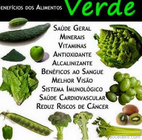 benefício dos alimentos