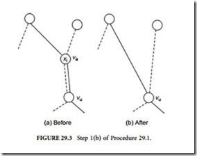 Binary Decision Diagrams Basic Concepts