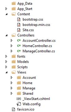 Estructura típica de proyecto MVC 5