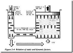 FLUID POWER DYNAMICS-0252