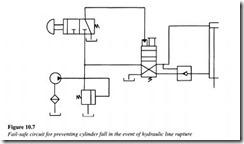 Hydraulic circuit design and analysis-0228