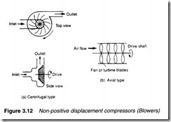 Air compressors, air treatment and pressure regulation-0064