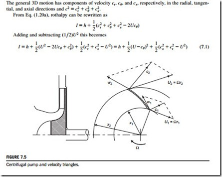 Centrifugal pumps fans and compressorsthermodynamic analysis of a the impeller ccuart Image collections