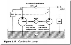 Hydraulic pumps and pressure regulation-0047