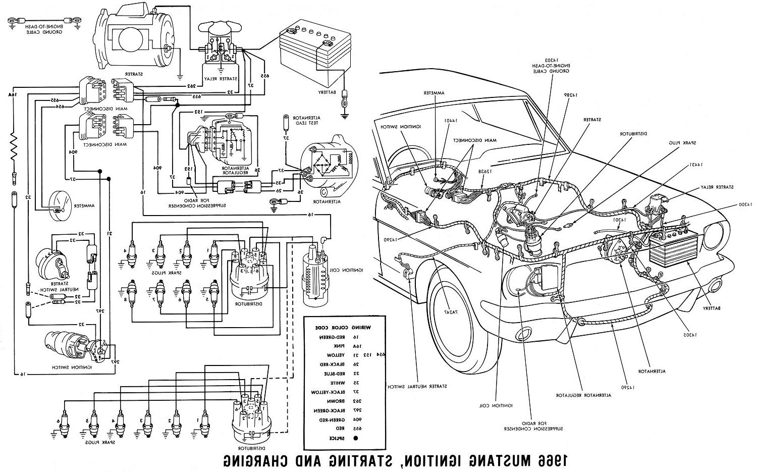 ignition wiring diagram 1968 plymouth satellite get free