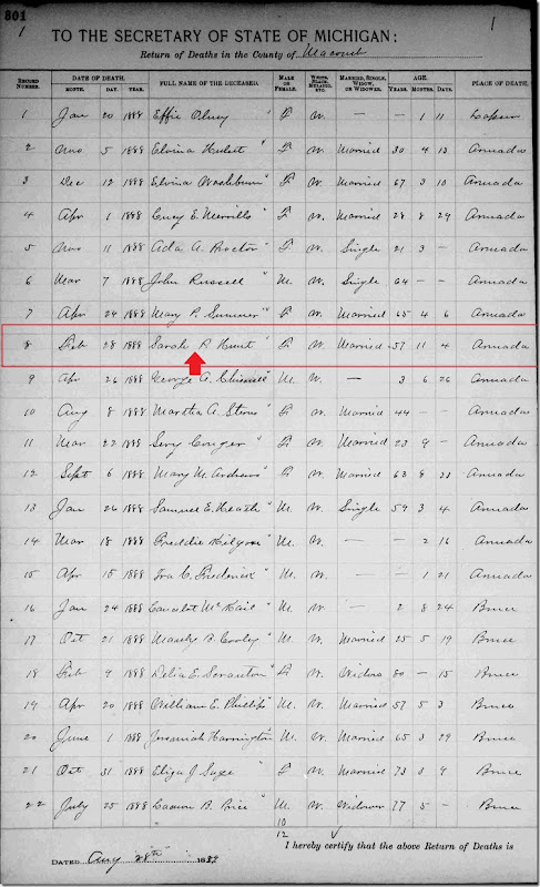 HART_Sarah nee PRATT_death record_28 Feb 1888_ArmadaMacombMichigan_pg 1