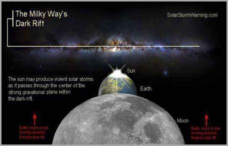 sistma solar invadindo fenda escura