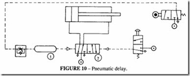 Applied Pneumatics-0602
