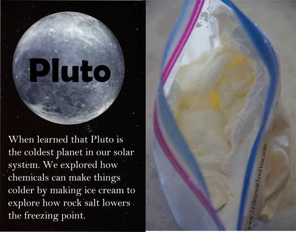 Pluto Solar System Project for Kids